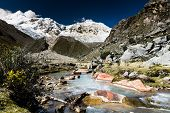 Ishinca Valley And River In The Cordillera Blanca In The Andes Of Peru poster