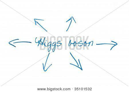 Higgs Boson Implications