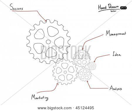 Hand drawn gears, Vector illustration.