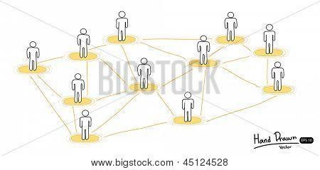 Hand drawn social network concept,Vector illustration.