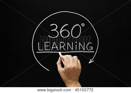 360 Degrees Learning Concept