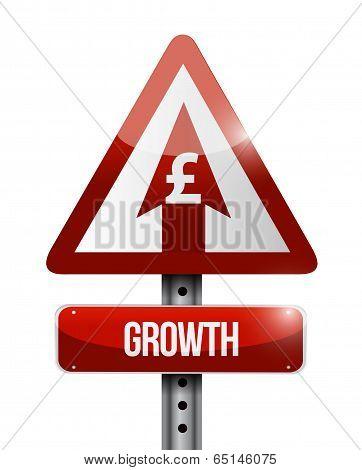 Pound Growth Signpost Illustration Design