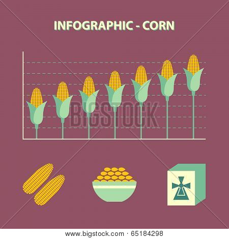 increase corn price