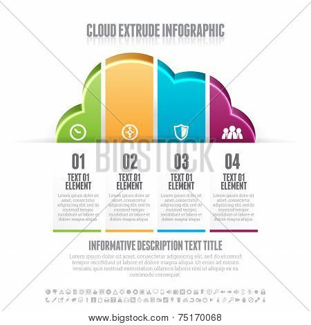Cloud Extrude Infographic