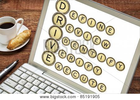 Define, Review, Identify, Verify, Execute - quality control concept - DRIVE acronym in vintage typewriter keys on a laptop screen with a cup of coffee