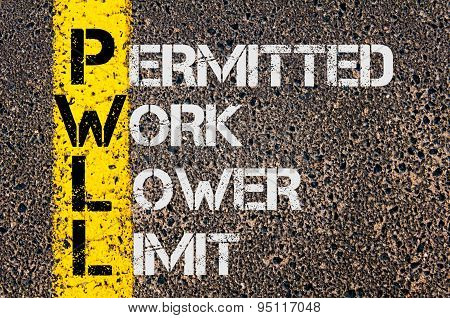 Business Acronym Pwll As Permitted Work Lower Limit