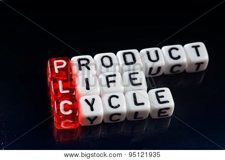Plc Product Life Cycle On Black
