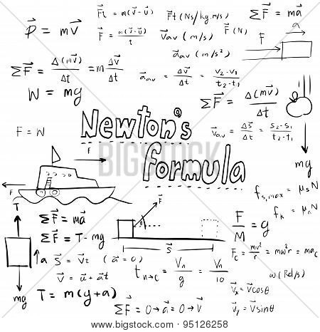 Newton Law Theory And Physics Mathematical Formula Equation, Doodle Handwriting Icon In White Isolat