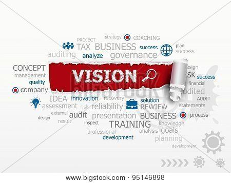 Vision Concept Word Cloud.