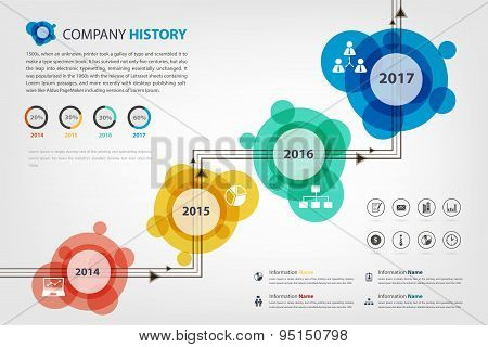 Timeline & Milestone Company History Infographic In Vector Style Presented In Circle Shape