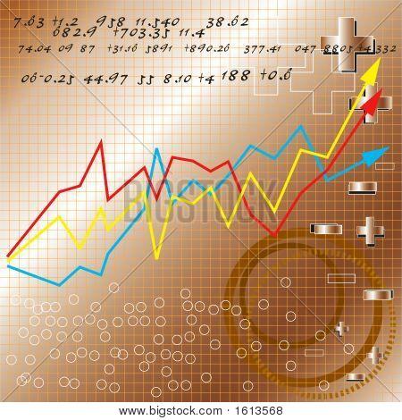 Business Share Market Graph