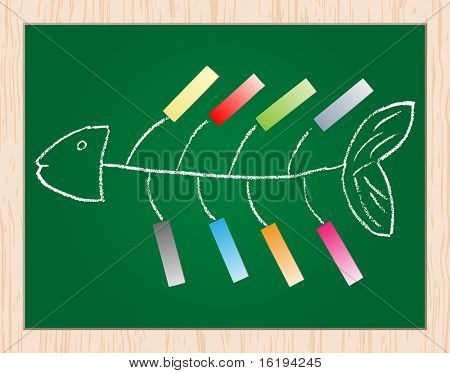 (raster image of vector) fish diagram