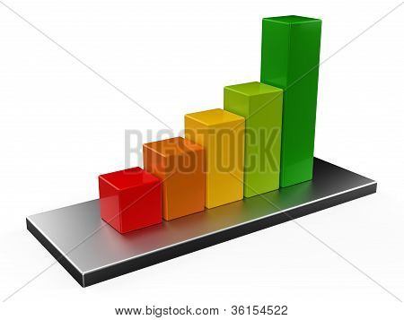 3D colorful bar chart