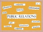 image of pegboard  - A Public Relations word cloud concept with words on notebook paper taped on a corkboard and great terms such as communications proactive social media marketing and more - JPG