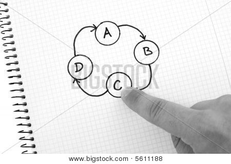 Hand pointing on process chart