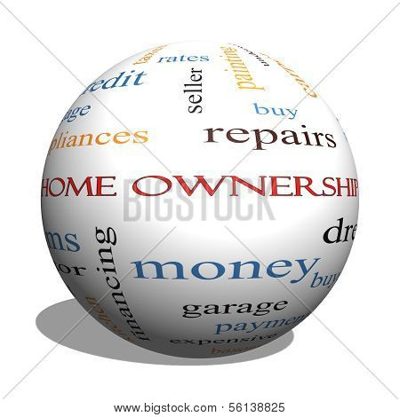 Home Ownership 3D Sphere Word Cloud Concept On A Blackboard
