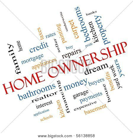 Home Ownership Word Cloud Concept Angled