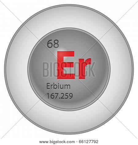 erbium element