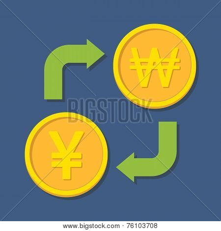 Currency Exchange. Yen(yuan) And Won.