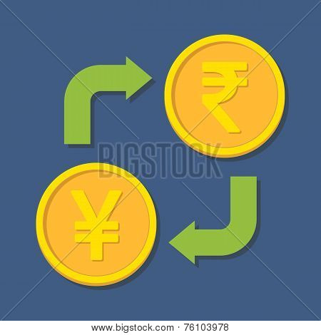 Currency Exchange. Yen(yuan) And Rupee.