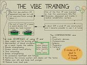 foto of vibrator  - The Vibe training on vibration platform Info - JPG