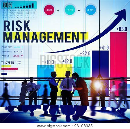 Risk Management Opportunity Planning Safety Concept