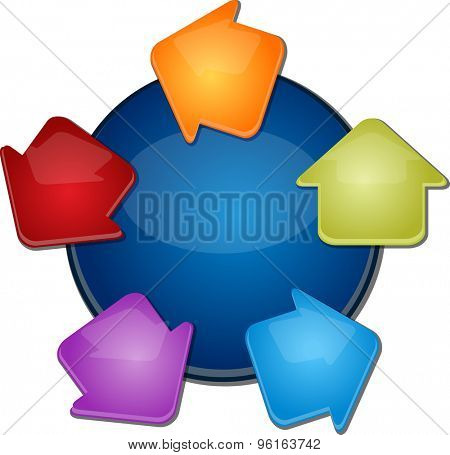 blank business strategy concept diagram illustration of process cycle arrows five 5