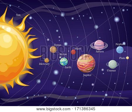 Sun Mercury Venus Moon Earth Mars Vector & Photo | Bigstock