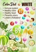 Color Diet White Day, Vitamins A, B, C. Vector Coconut And Mushrooms, Garlic, Nuts, Radish And Ginge poster