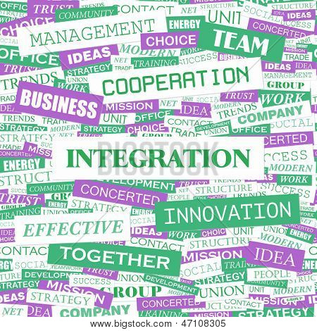 INTEGRATION. Word cloud concept illustration.