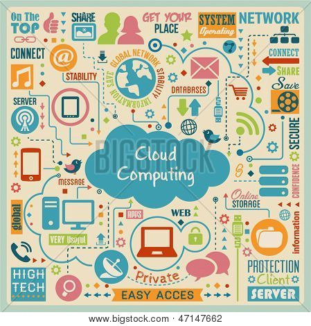 Cloud Computing Design Elements. Vector Illustration