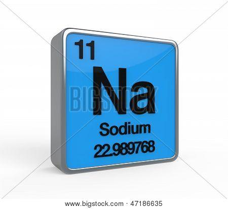 Tabela periódica a elemento de sódio