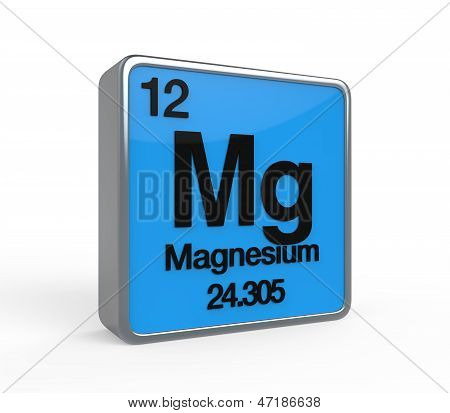 Magnesium Element Periodic Table