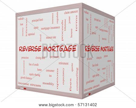 Reverse Mortgage Word Cloud Concept On A 3D Cube Whiteboard