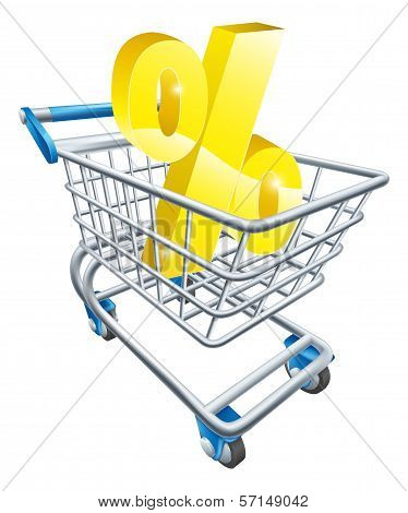 Percent Rate Trolley Concept