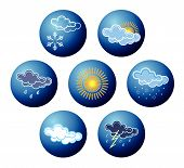 Weather icons on balls. poster