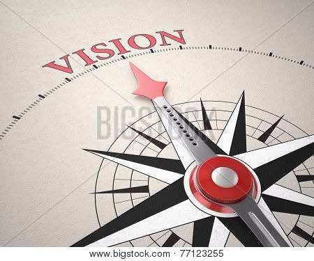 Direction Of Vision