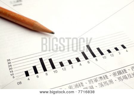 bar chart and pencil