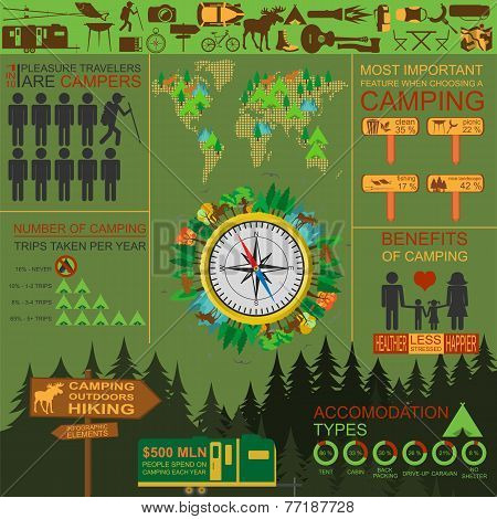 Camping Outdoors Hiking Infographics. Set Elements For Creating Your Own Infographics