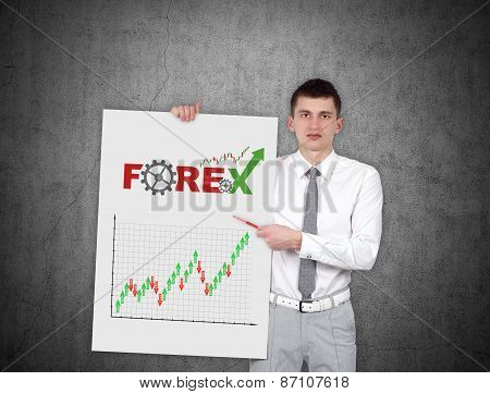 Placard With Stock Chart