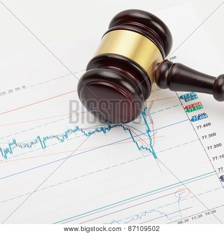 Wooden Judge's Gavel And Calculator Over Stock Market Chart