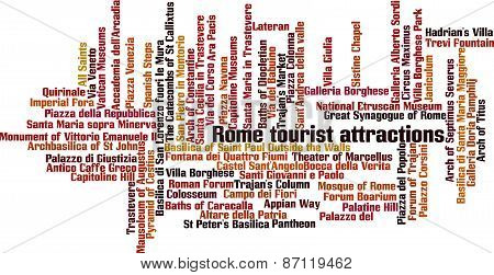 Rome Tourist Attractions Word Cloud