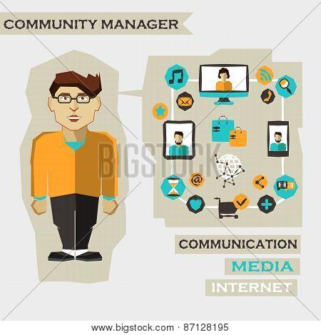 Community Manager. Freelance Infographic