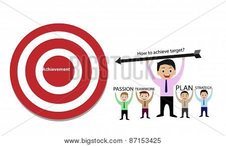 How to achieve target of successful business concept