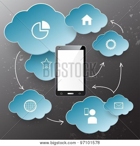 Cloudscape and technology