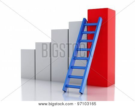 3D  Statistic Graph With Stair. Success Concept.