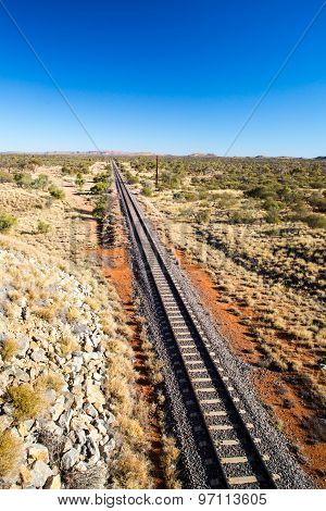 The Ghan Railway