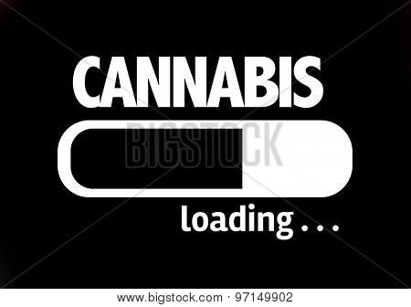 Progress Bar Loading with the text: Cannabis