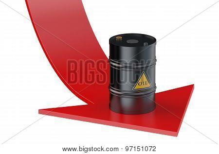 Oil Price Concept
