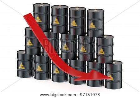 Oil Price Falling Concept